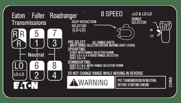 transmissão Eaton Fuller 8 padrão de mudança de velocidade