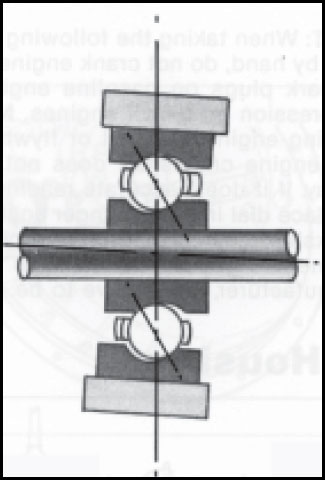 Bearing Misalignment
