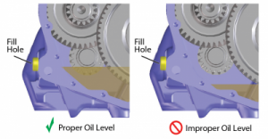 how to check oil level in heavy duty truck engine
