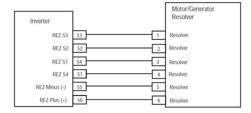 Eaton Fuller Inverter motor generator resolver connection