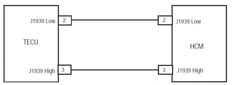 Eaton Fuller TECU HCM connector