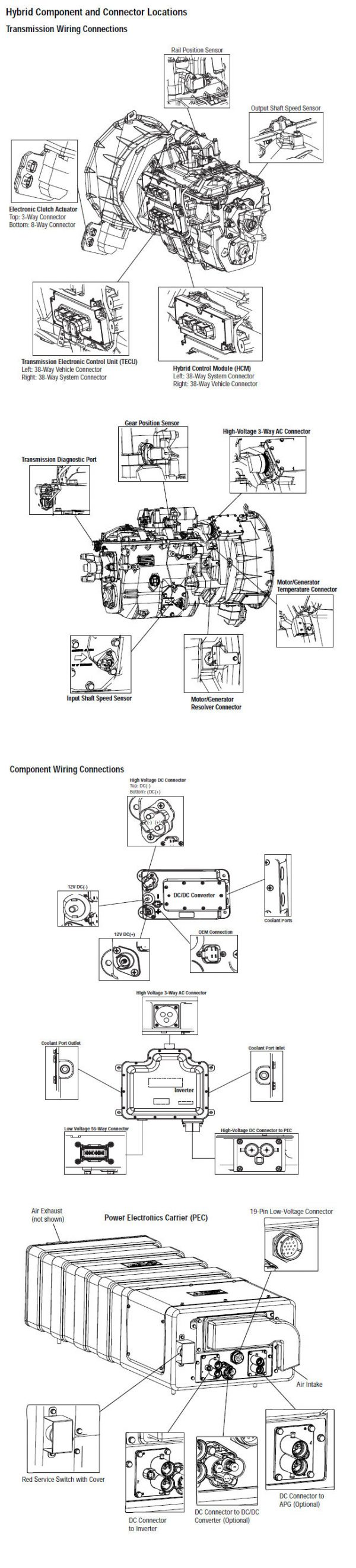 Eaton Hybrid Component and Connector Locations MY08 Systems