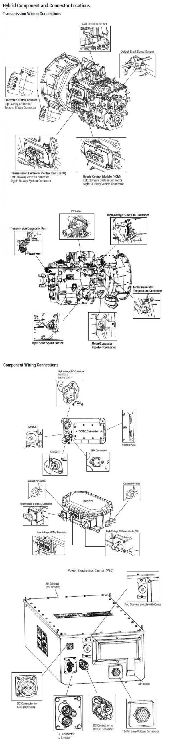 Eaton Hybrid Component and Connector Locations MY09 Systems