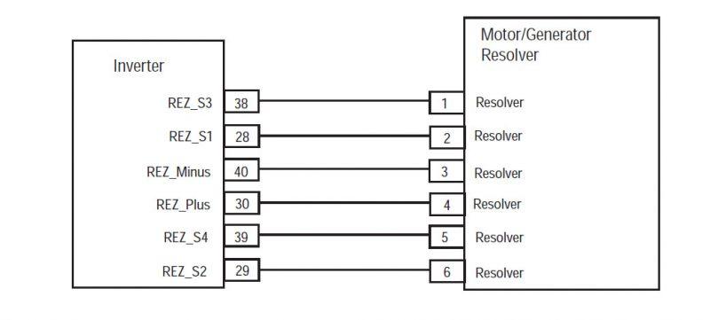 Eaton invertor motor generator resolver MY09