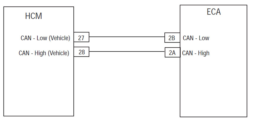 Eaton transmission HCM ECA Connector