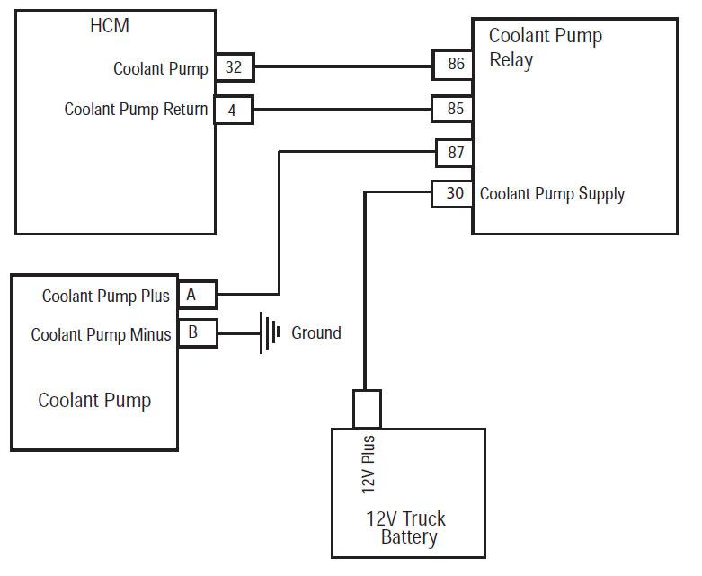 Eaton Fuller HCM Coolant Pump Connectors