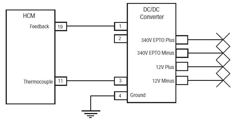 HCM DCDC converter connector location
