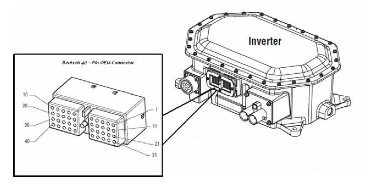Inverter Deutsch 40-Pin connector