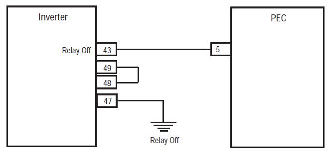 Inverter-to-PEC relay -MY08