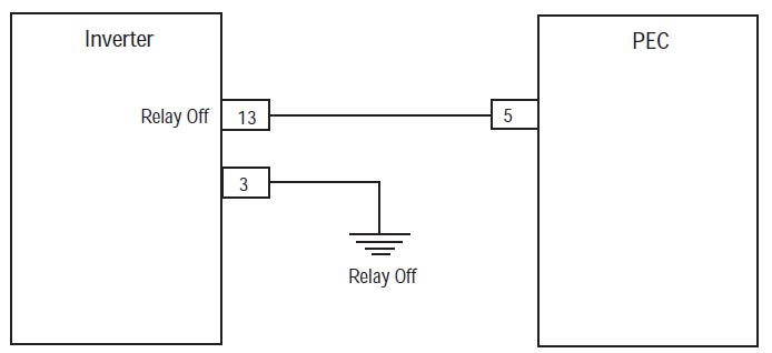 Inverter-to-PEC relay -MY09