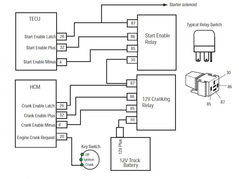 Eaton Fuller Hybrid Transmission TECU HCM Start Enable Relay Cranking Relay Truck Battery Connections
