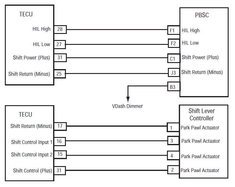 TECU PBSC Shift Lever Controller connector
