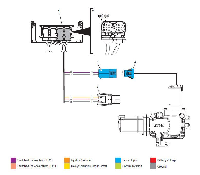 TECU location for gear motor circuit fault troubleshooting